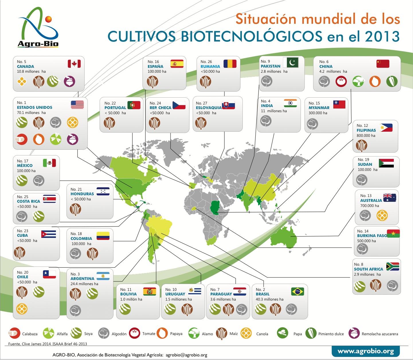 Agro-Bio_mapa_infografia_cultivos Biotec_mundial_2013_vf